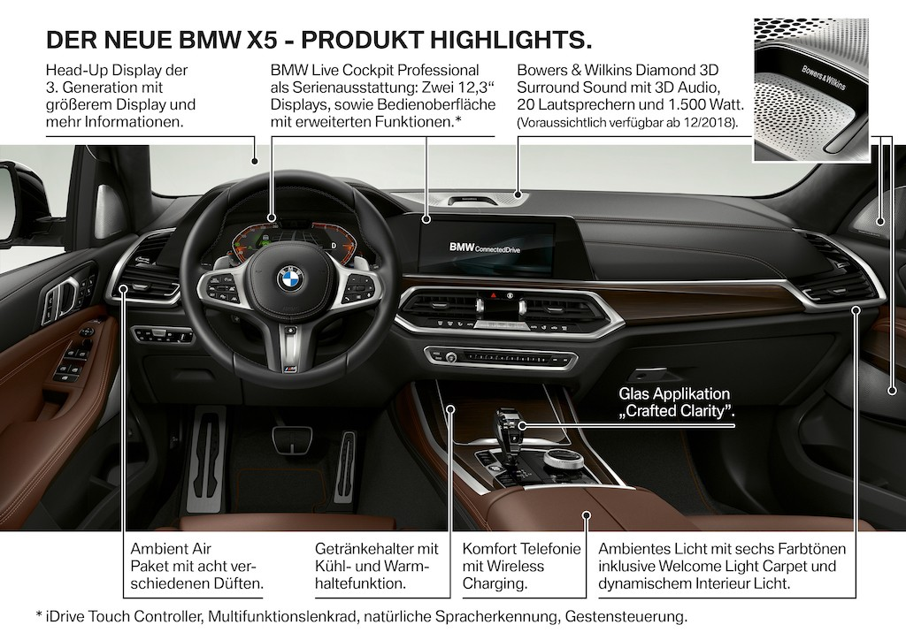 der neue bmw x5 g05 bmw syndikat asphaltfieber. Black Bedroom Furniture Sets. Home Design Ideas